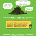 Supercharge your diet with spirulina