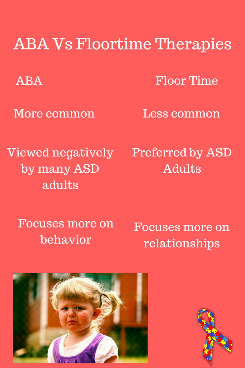 ABA Vs Floortime Therapy for Autism